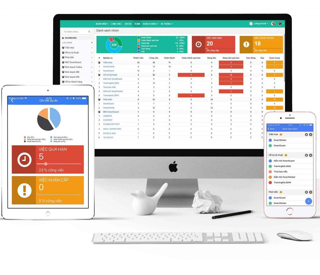 Giám sát chặt chẽ tiến độ dự án bằng phần mềm FastWork