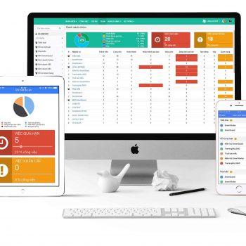 Tự động hóa công việc có quy trình với FastWork như thế nào?