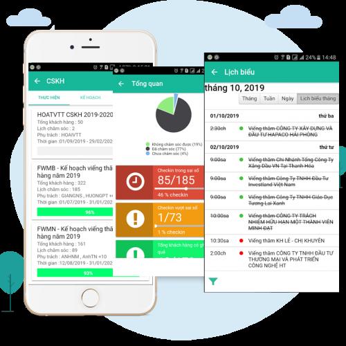 FastWork Việt Nam giúp Công ty cổ phần dịch vụ sinh thái Việt Nam tăng 200% năng suất làm việc