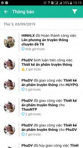 Phần mềm FastWork Việt Nam