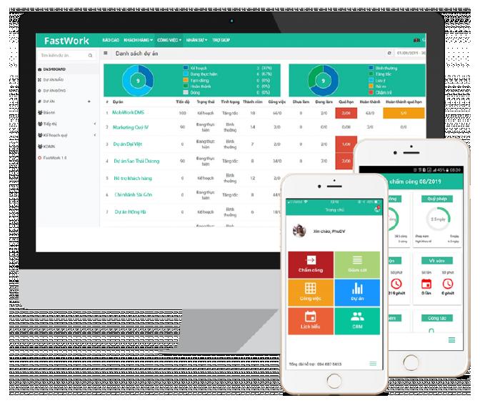 Phần mềm quản trị và điều hành