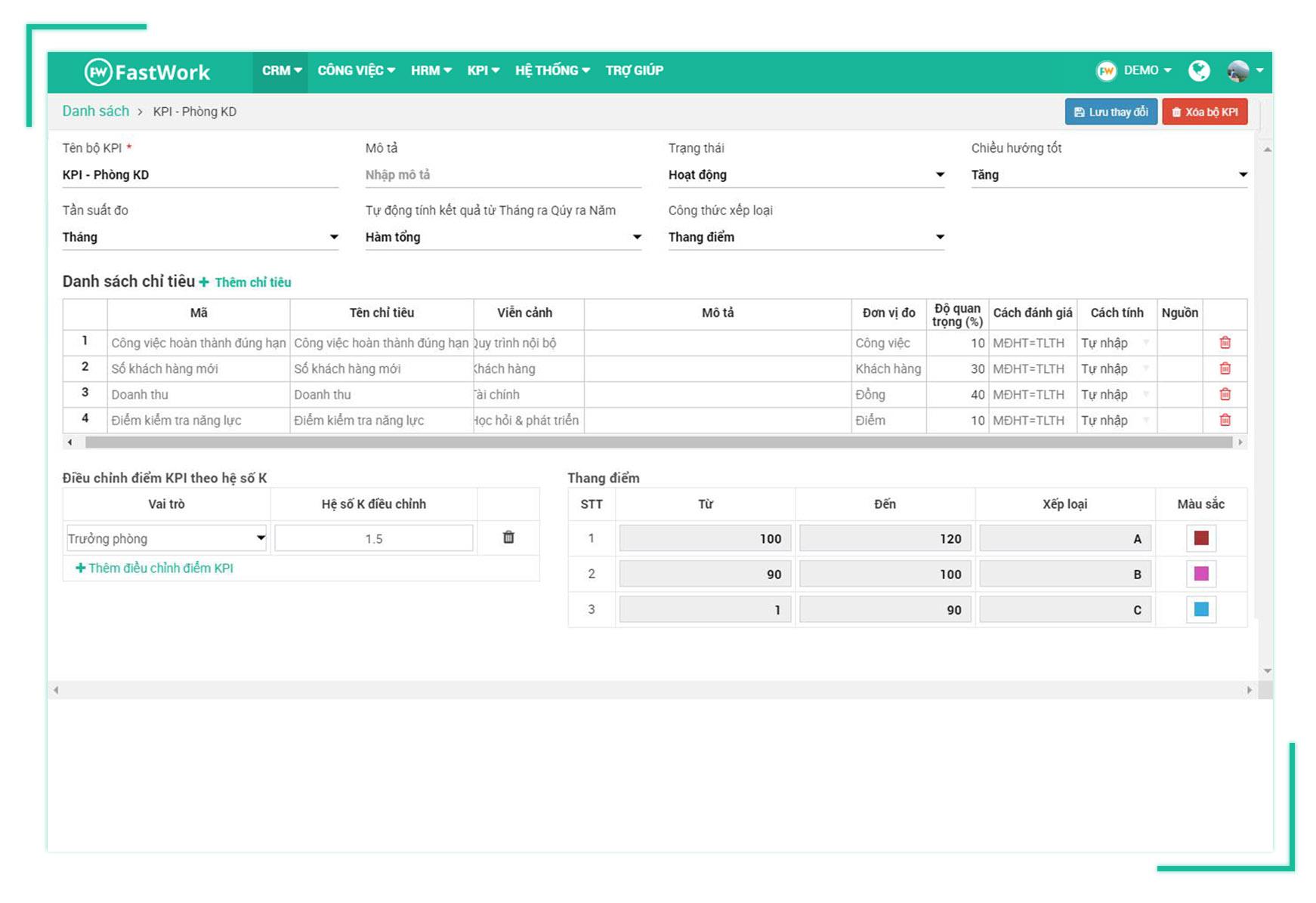 Phần mềm quản lý đánh giá KPI