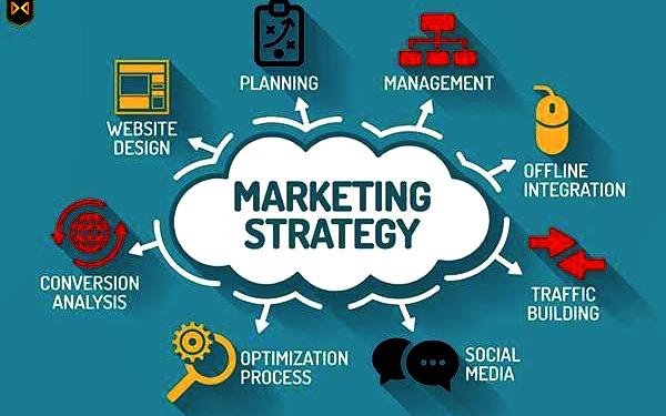 Vai trò của việc setup phòng marketing