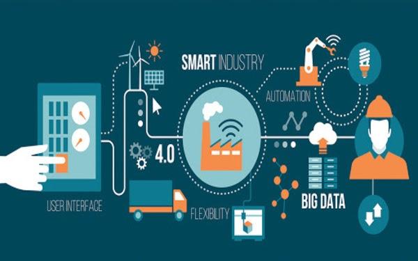 Cách mạng công nghệ 4.0 bao gồm các công nghệ mới được xuất hiện dựa trên nền tảng kết nối các công nghệ số