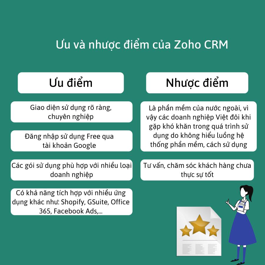 Đánh giá ưu và nhược điểm của phần mềm quản trị quan hệ khách hàng Zoho CRM