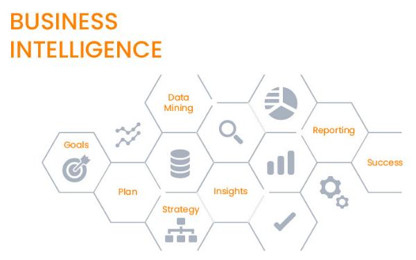thanh-phan-chinh-cua-business-intelligence
