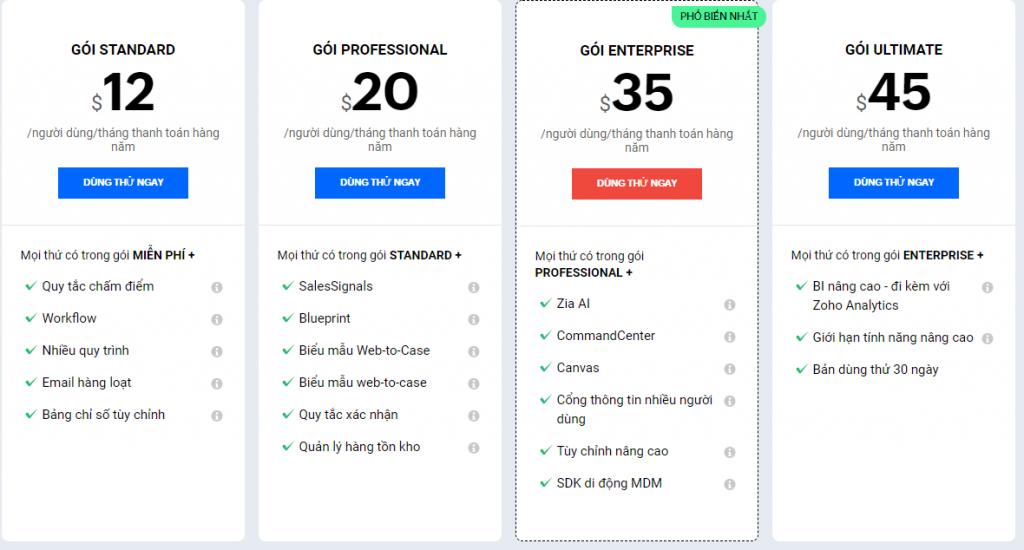 Thông tin chi phí sử dụng phần mềm quản lý khách hàng Zoho CRM
