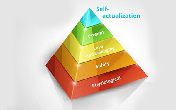 Tìm hiểu về ứng dụng tháp nhu cầu Maslow