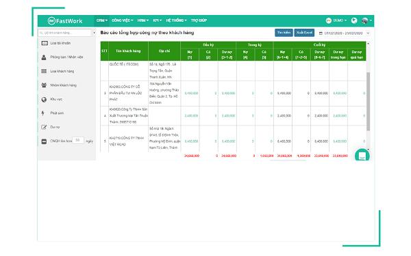 Giao diện hệ thống báo cáo chuyên nghiệp từ Fastwork Sales