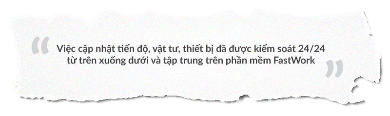 kiem-soat-toan-bo-cong-viec-tren-phan-mem-fastwork