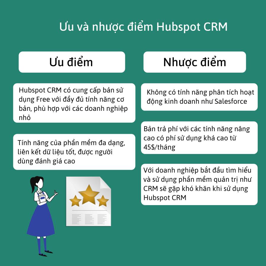 đánh giá công cụ Hubspot crm