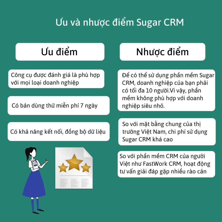 Đánh giá phần mềm CRM - Sugar CRM