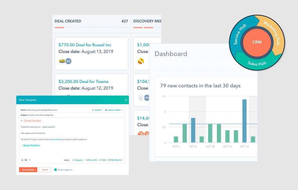 Hubspot CRM là 1 trong những phần mềm quản trị quan hệ khách hàng hàng đầu thế giới