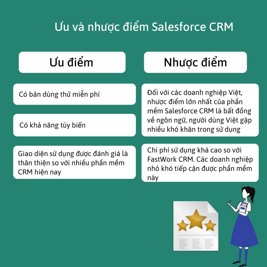 Đánh giá phần mềm quản trị quan hệ khách hàng Salesforce CRM