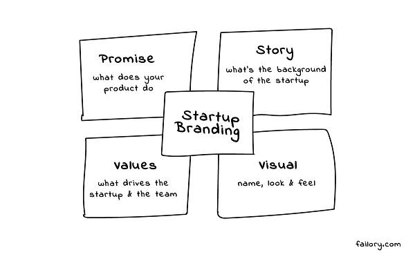 Lời cam kết, thông điệp khẳng định đến từ doanh nghiệp thực sự rất quan trọng đối với khách hàng
