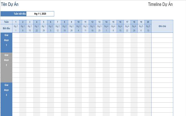 Biểu mẫu excel quản lý dự án dạng timeline