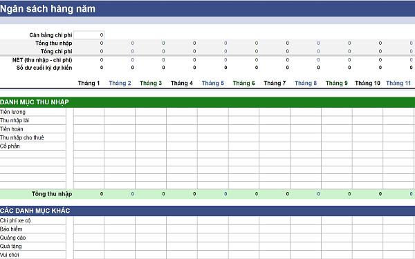 Hoạt động quản lý tài chính của dự án được xử lý đơn giản với file Excel biểu mẫu quản lý ngân sách