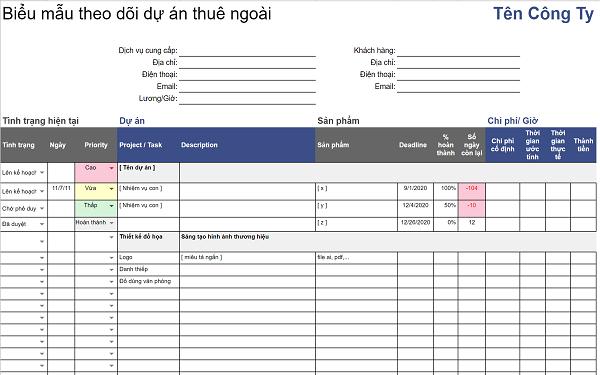 Biểu mẫu theo dõi dự án thuê ngoài giúp nhà quản lý dễ dàng đánh giá chất lượng công việc