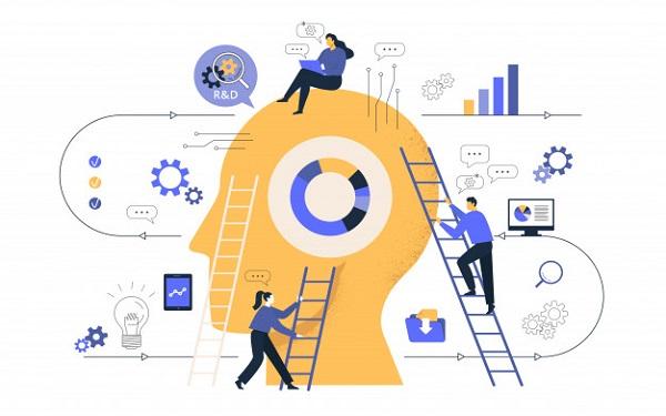 Mô hình Maslow được ứng dụng nhiều trong Marketing