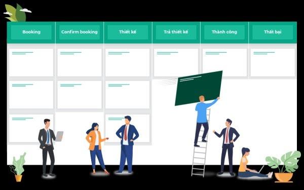 Cách vẽ workflow triển khai công việc trên phần mềm quản lý công việc Fastwork