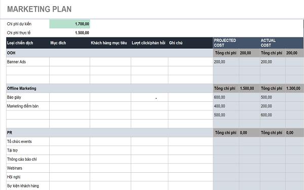 Mẫu kế hoạch truyền thông