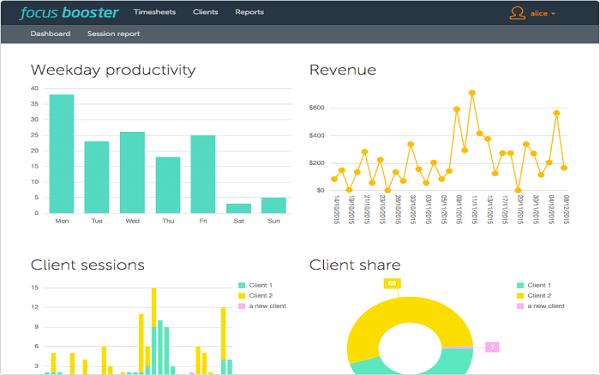 Focus booster là công cụ phần mềm giúp ngươi dùng duy trì sự tập trung vào công việc quan trọng