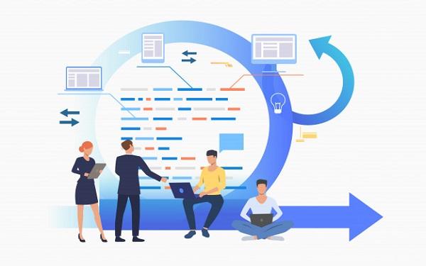 Hệ thống quản lý phải bao gồm mô hình rõ ràng và đầy đủ về cấu trúc của doanh nghiệp và trách nhiệm mỗi cá nhân