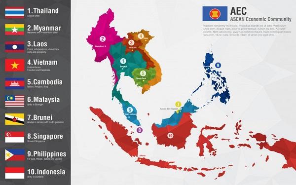 Các nước khối ASEAN đã có những đổi mới và chính sách cạnh tranh nhằm thu hút nguồn vốn đầu tư