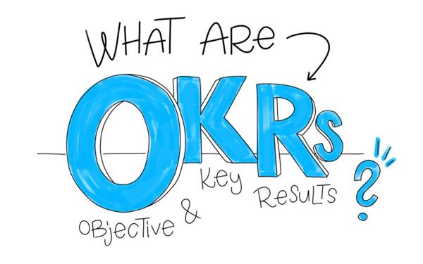 Hiểu đúng về định nghĩa OKR