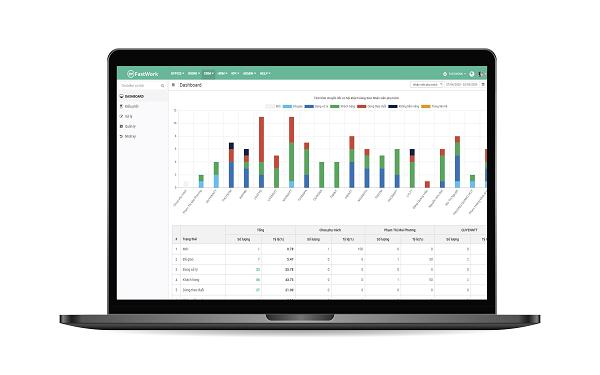 Fastwork CRM - Bộ ứng dụng Quản trị khách hàng & bán hàng