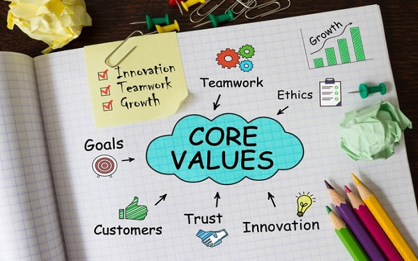 Đối với các doanh nghiệp việc xác định, xây dựng được giá trị cốt lõi đóng vai trò vô cùng quan trọng