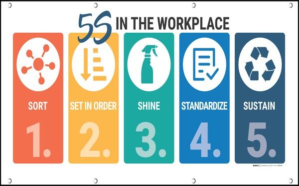 Nguyên tắc 5s mang đến nhiều lợi ích và ưu điểm cho doanh nghiệp