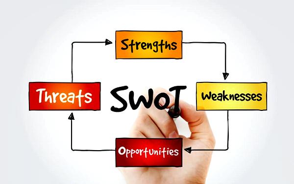 Phân tích SWOT xác định điểm mạnh, điểm yếu, cơ hội, thách thức của doanh nghiệp