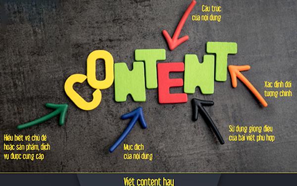 Content Marketing sáng tạo - chìa khóa khách hàng tìm đến bạn