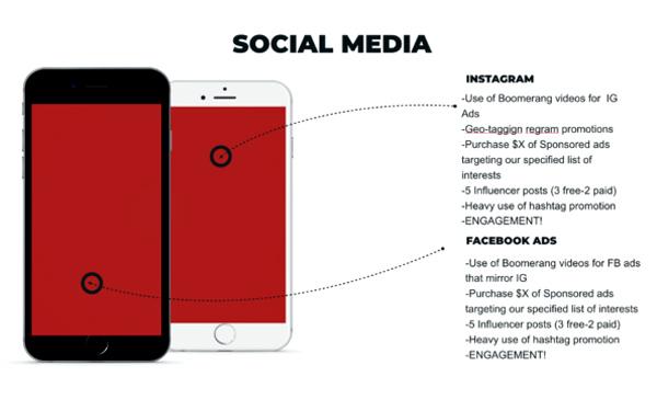 Chú trọng vào các nội dung trên các kênh social media