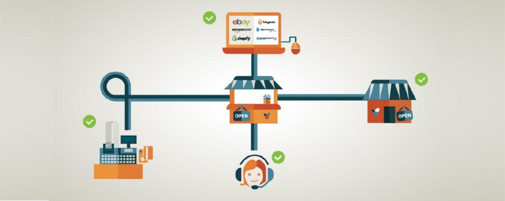 Ứng dụng quản lý bán hàng - quản lý chu trình bán hàng từ đầu ra, hàng trả về, kho, công nợ, báo cáo