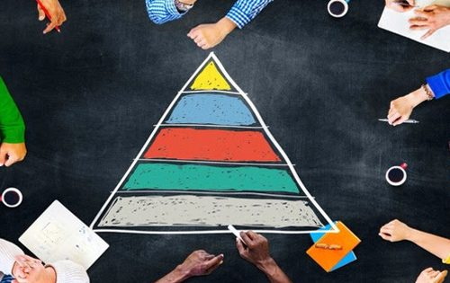ung-dung-maslow-3
