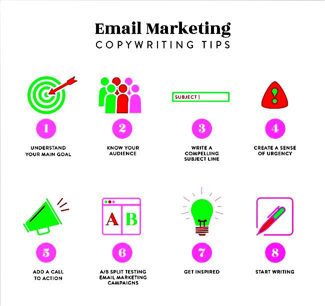 Các Tips viết nội dung Email thu hút