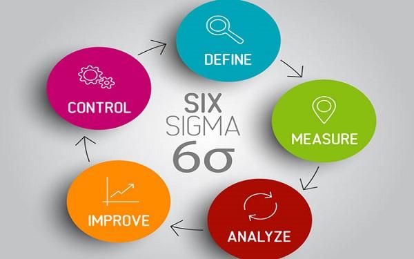 Six Sigma - Hệ phương pháp cải tiến quy trình kinh doanh và quản lý chất lượng