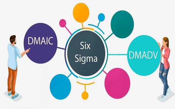 Quy trình áp dụng 6 sigma trong doanh nghiệp
