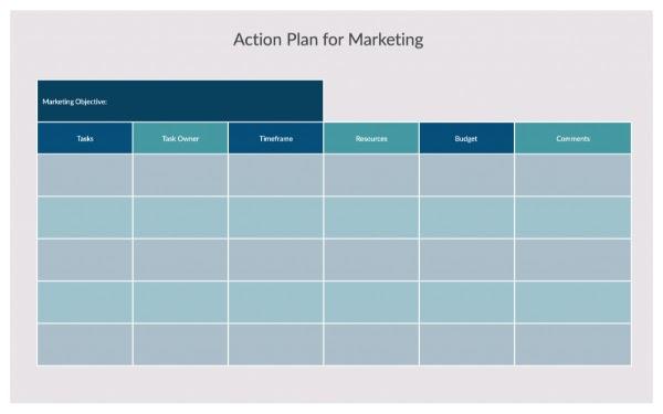 Download kế hoạch marketing mẫu
