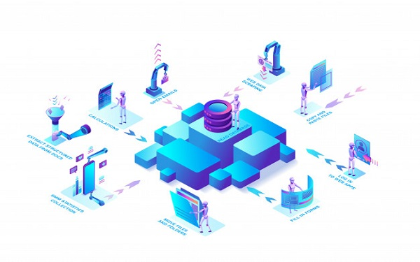 Marketing Automation - Tiếp thị tự động
