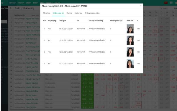 Dữ liệu chấm công được cập nhật chi tiết theo thời gian thực