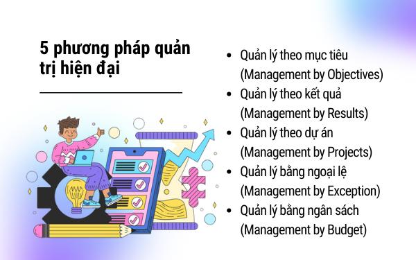 5 phương pháp quản lý hiện đại
