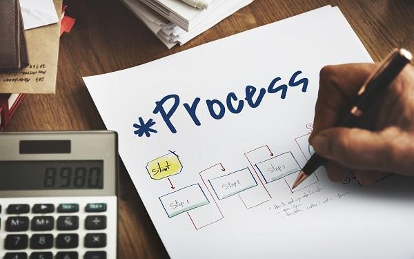 Lợi ích khi sử dụng sơ đồ quy trình chăm sóc khách hàng